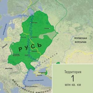 В Варшаве Украину признали наследницей Киевской Руси