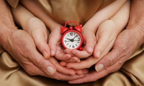 Связь даты рождения и продолжительности жизни